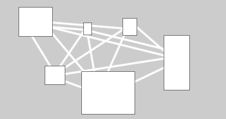 Rectangles connected with each other