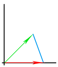 java-vector2-class-distance