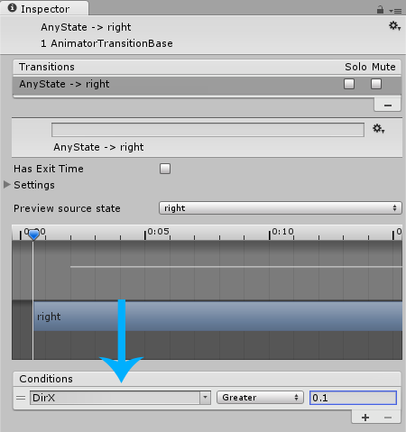 Pac-Man Animator Transition from Any State to right in Inspector