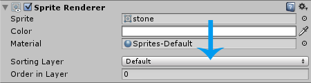 Sprite Renderer with default Sorting Layer